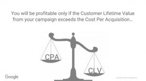 Customer Lifetime Value Exceeding CPA