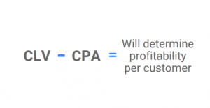 Determining Profitability Per Customer